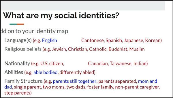 """Controversia por la """"educación identitaria"""" en Estados Unidos"""